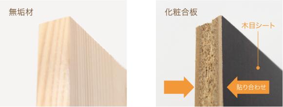 無垢材と化粧合板の違い