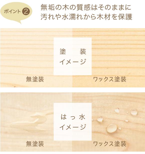 蜜蝋ワックスは汚れや水から木材を守ります