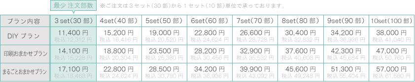 エリーゼカメリアVL席次表 価格表