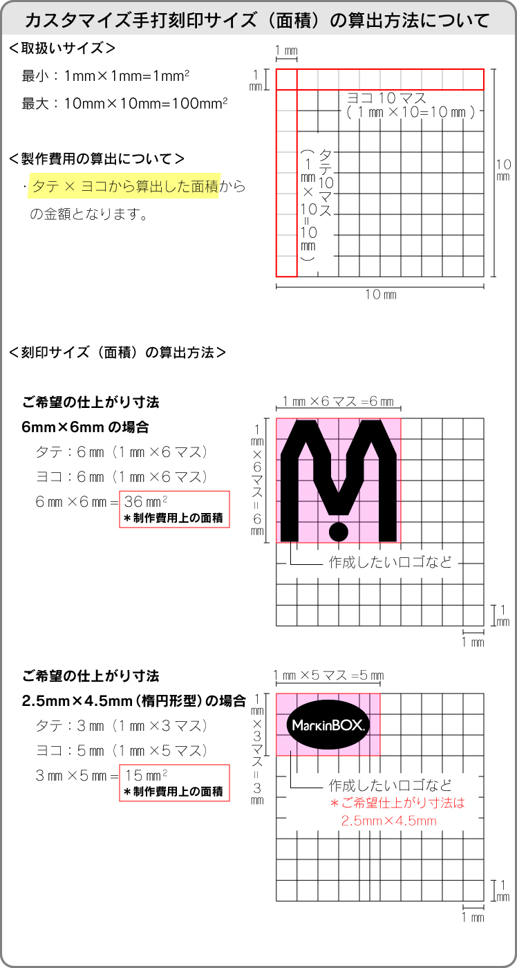 刻印サイズ(面積)の算出方法