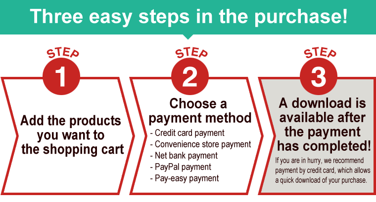 Three easy steps in the purchase!