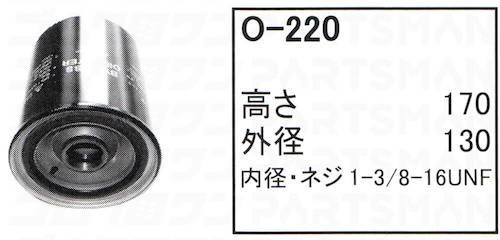 """O-220"""