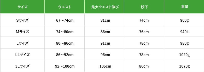 チェーンソー防護ズボンサイズ表