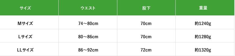 チェーンソー防護パンツサイズ表