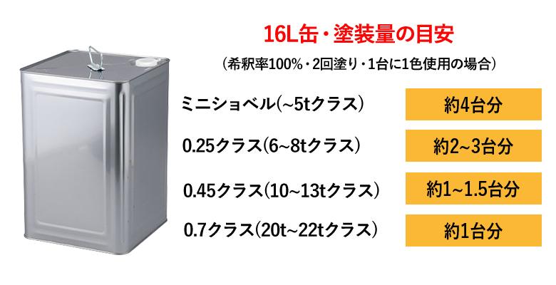 16L缶・塗装量の目安