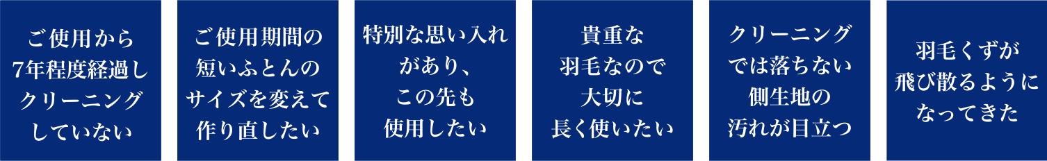 リフォーム目安